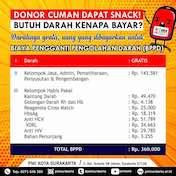 Donor Darah Sukarela. Pas Butuh Darah Kok Bayar?